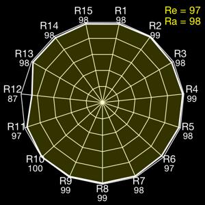 bi-flex1_tungsten