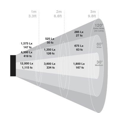 photometrics-100p